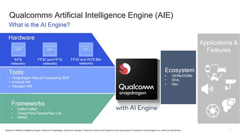 Qualcomm launches its AI Engine for its top Snapdragon