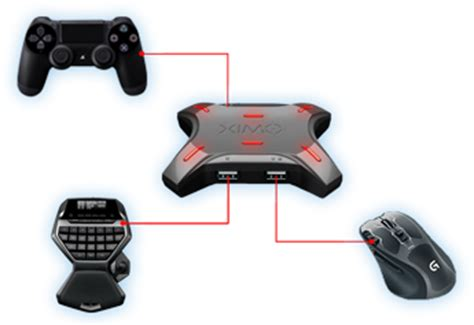 Xim4 or TAC PRO? Best console mouse and keyboard - on