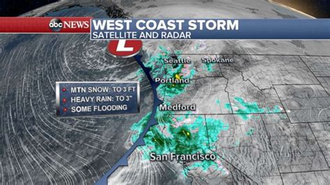 West Coast storm brings snow, flooding and elevated fire