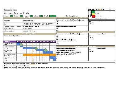 """Project-on-a-Page (""""Project Dashboard"""") - UW-IT PMO - UW"""