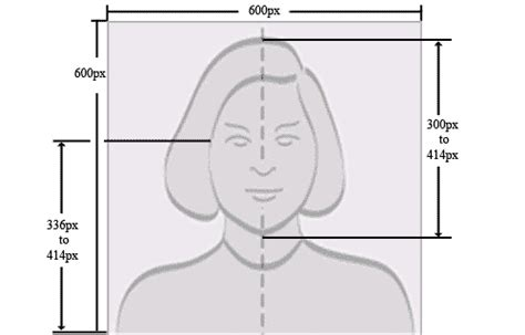 Green Card DV-Lottery Photo Requirements
