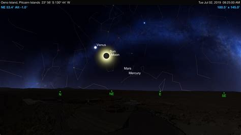 How to Catch a Glimpse of This Summer's Solar Eclipse